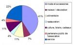 sondage com1.jpg